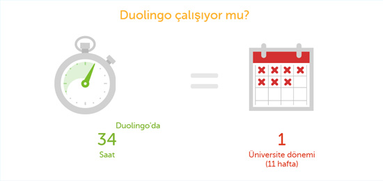 duolingo34saat11hafta.jpg - 34,37 kB